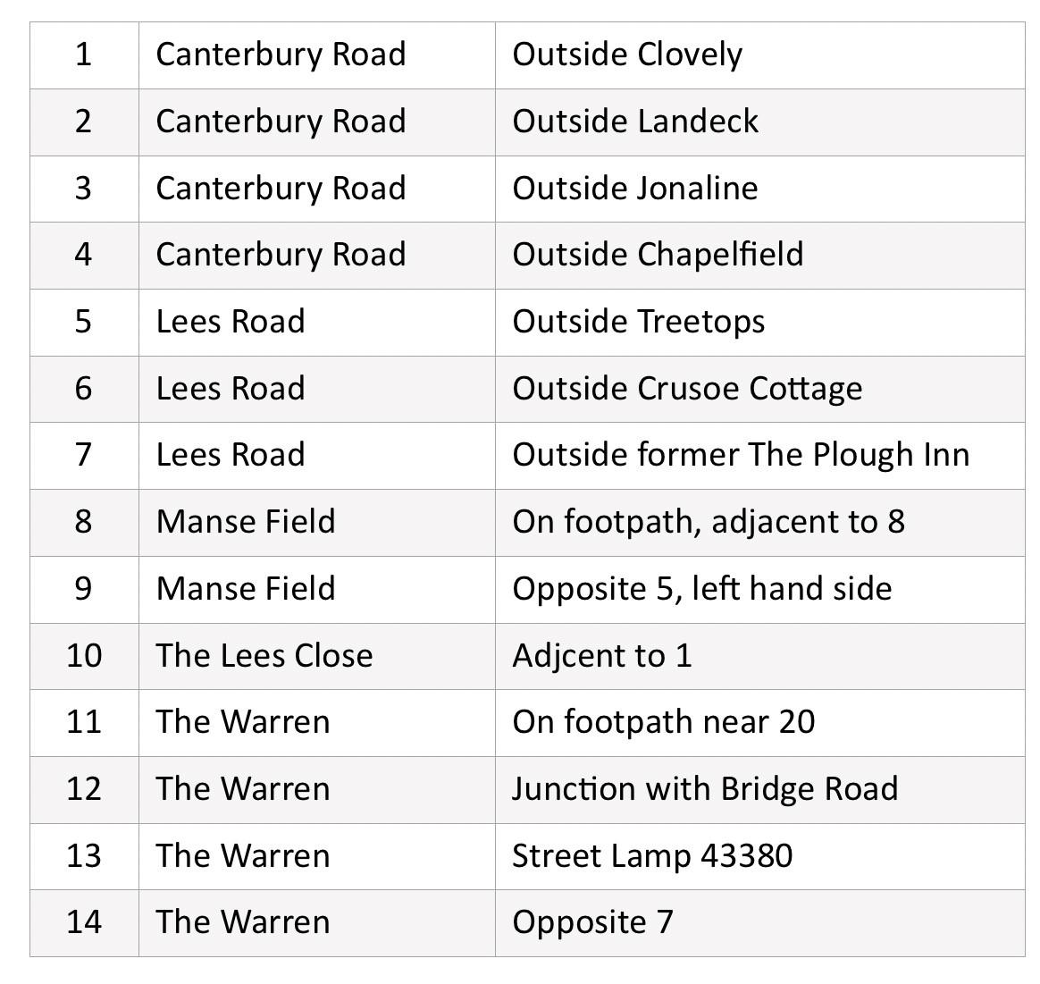Brabourne Street lights list